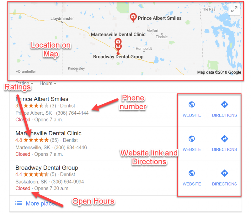 A screenshot showing the anatomy of Google's local 3-pack. The main elements are location on the map, ratings, phone number, website link and directions, and opening hours