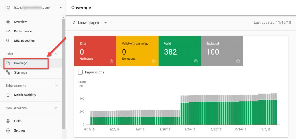 Example of a index coverage report in Google Search Console