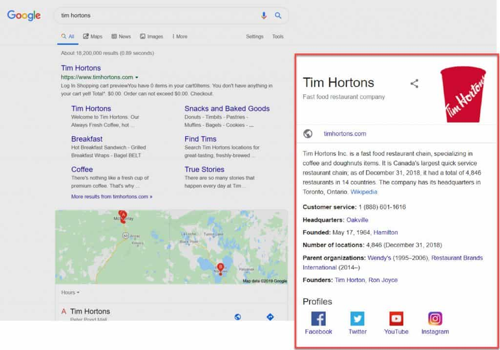 google search knowledge panel for brand
