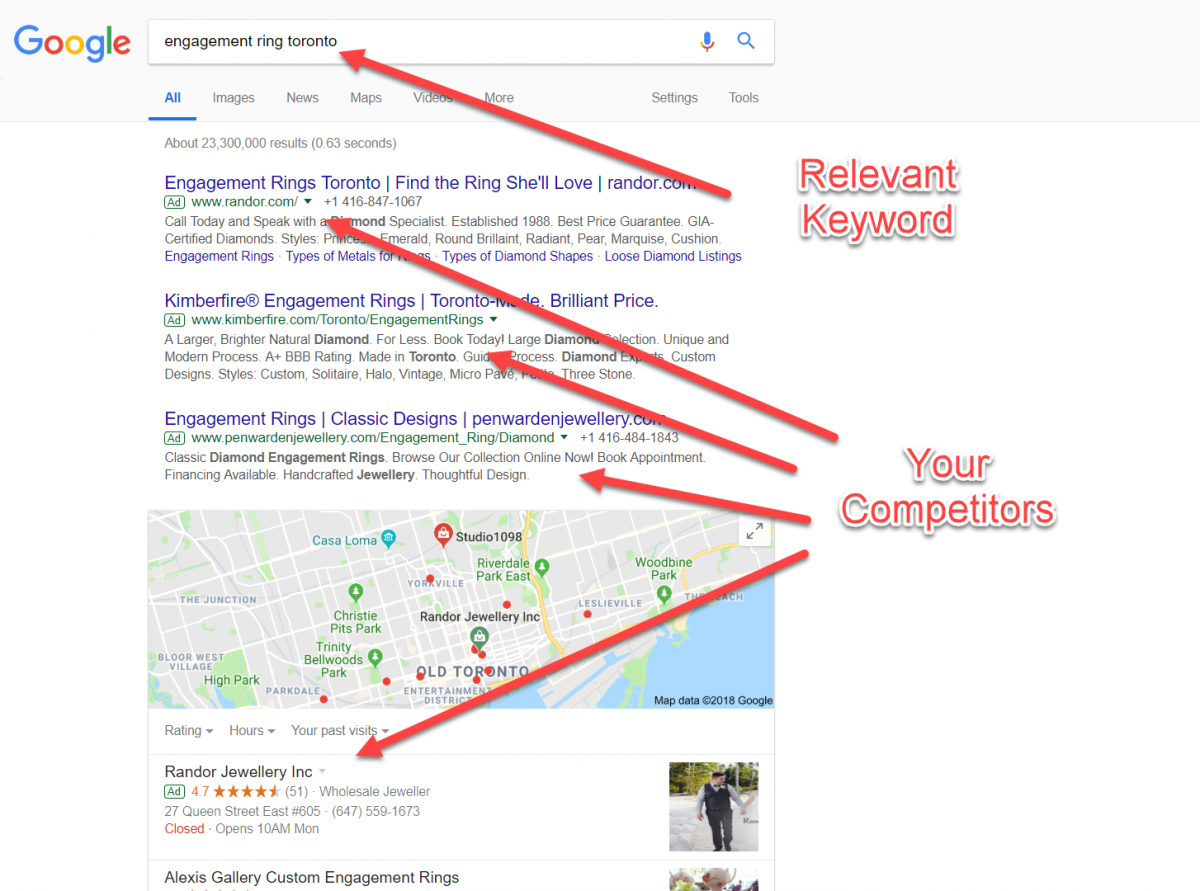 Check who's ranking for your target keyword in Google