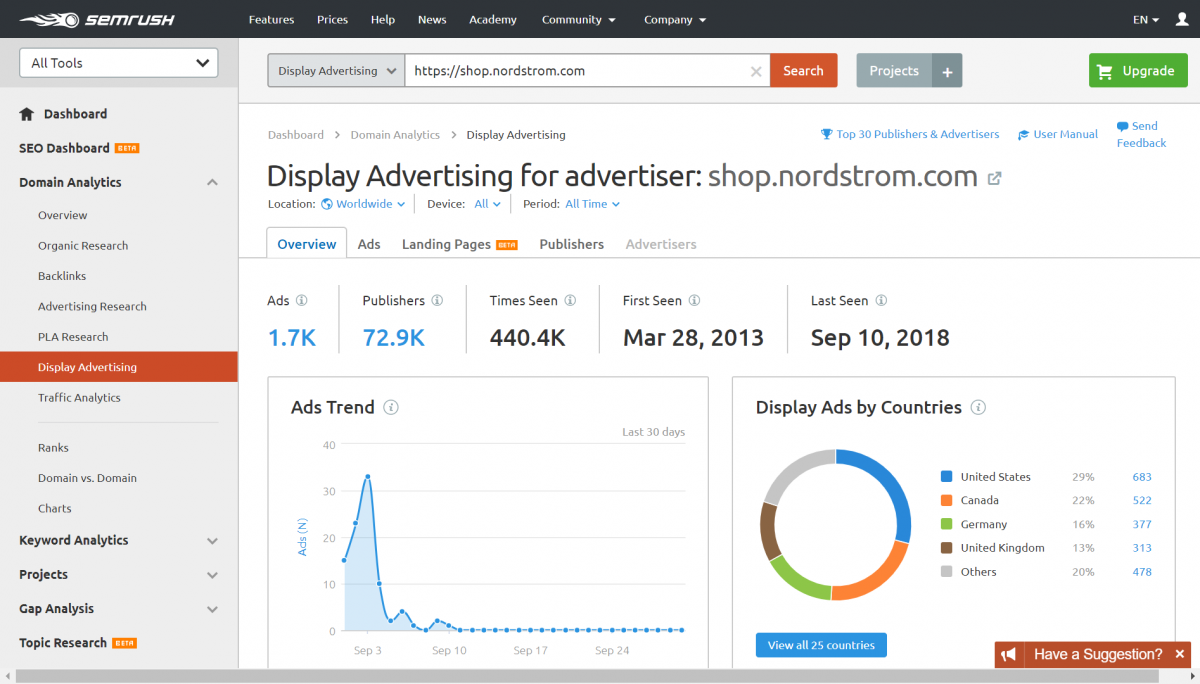 Using SEMRush to spy on competitors' ad campaigns