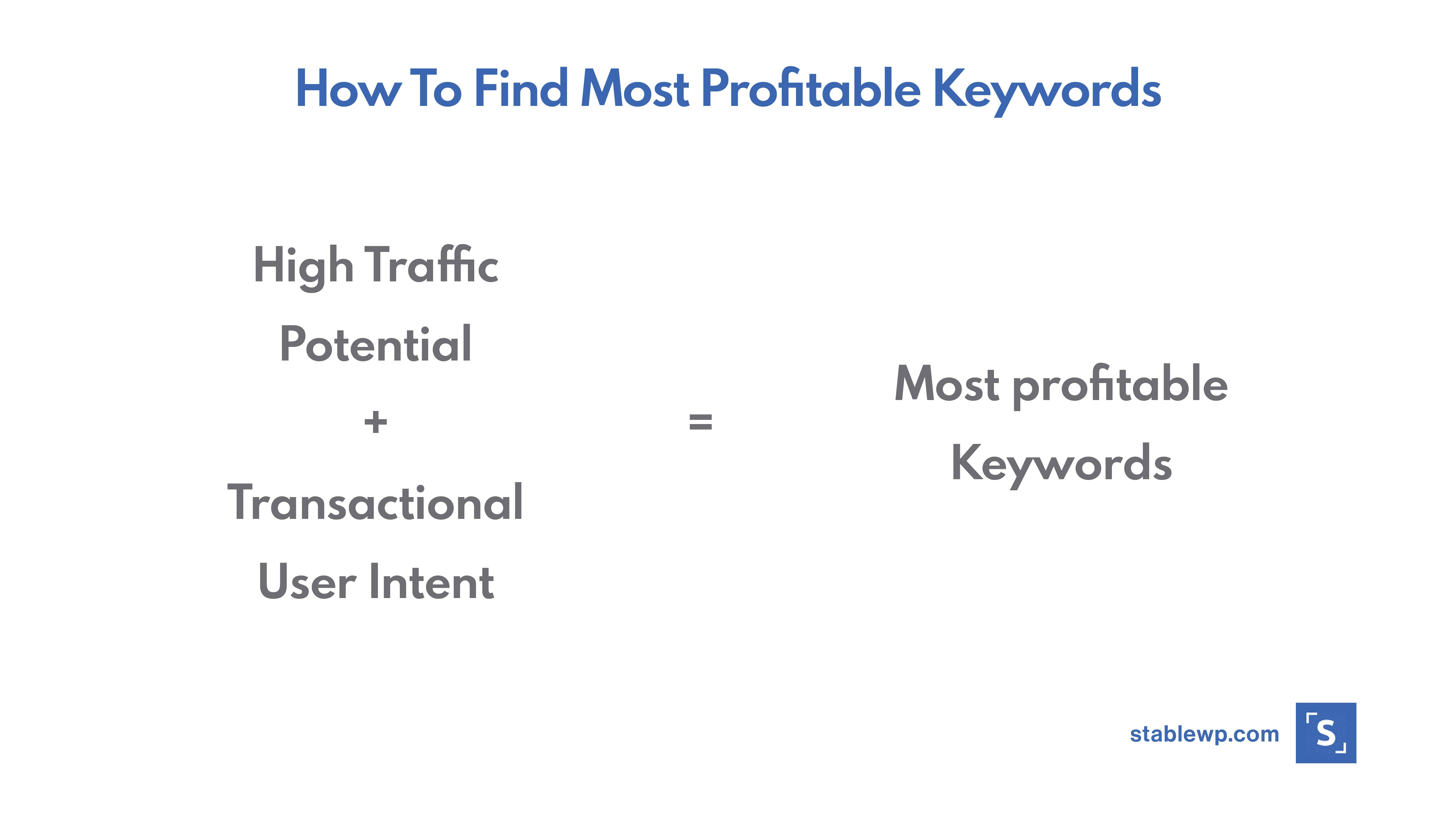 Graphic of Most profitable keyword formula or how to find the most profitable keywords to target