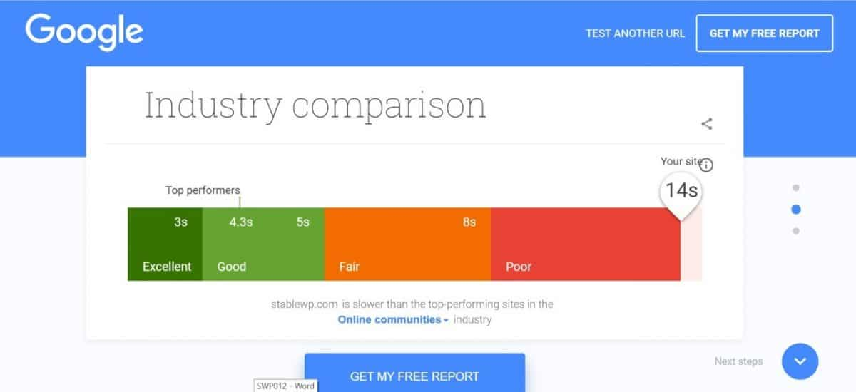 Industry speed comparison in Google mobile speed test