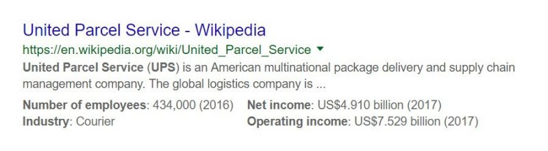 Wikipedia in SERP for branded search