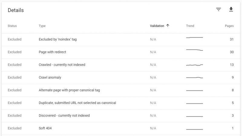 Screenshot of how to Check the reasons for page exclusions in GSC