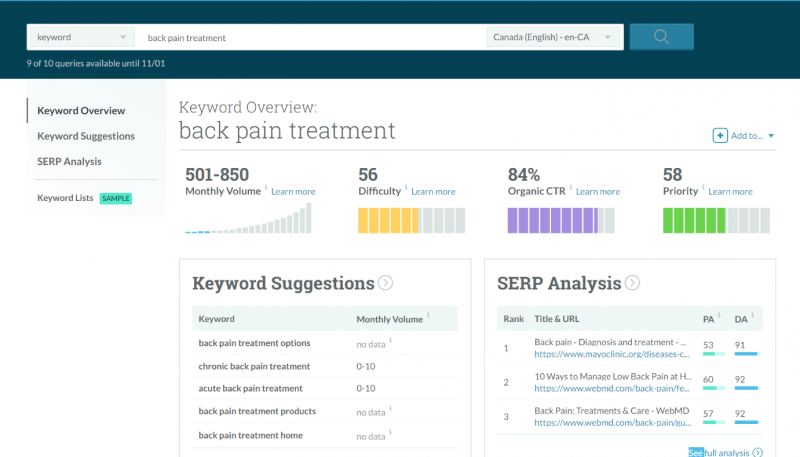 Screenshot of MOZ keyword overview