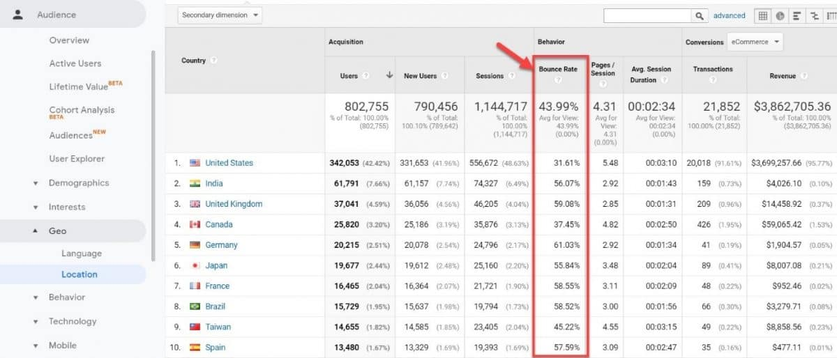 Screenshot of bounce rate by geo location in GA