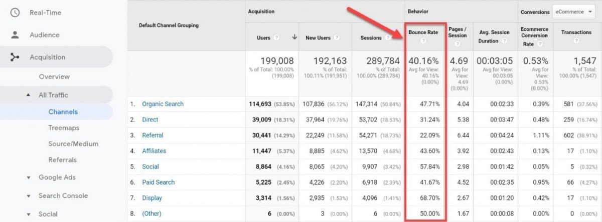 Screenshot of GA report that shows bounce rate for each marketing channel