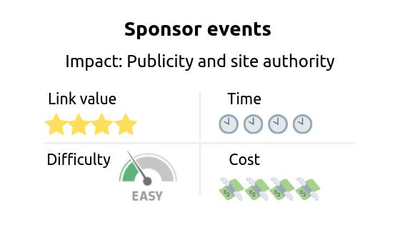 Link building strategy: sponsor events. Impact: publicity and site authority