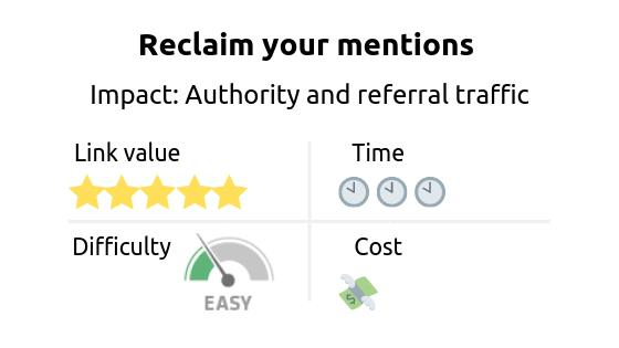 Link building strategy: reclaim your mentions. Impact: authority and referral traffic