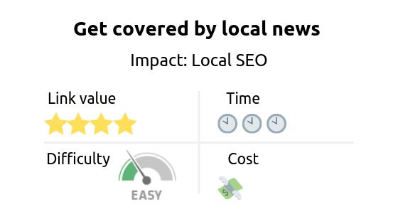 Link building strategy: get covered by local news. Impact: Local SEO