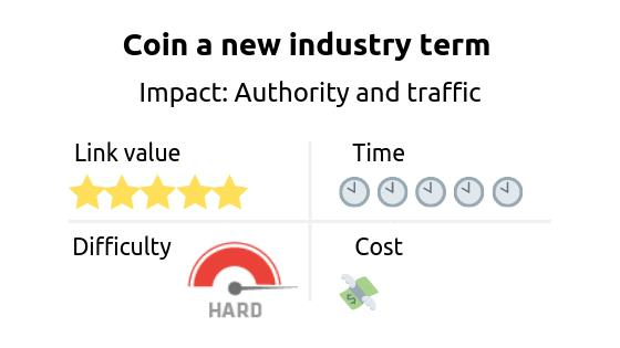 Link building strategy: coin a new industry term. Impact: authority and traffic