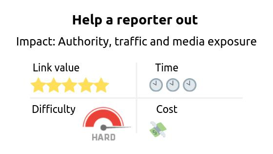 Link building strategy: help a reporter out (HARO). Impact: authority, traffic and media exposure
