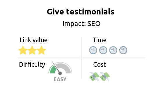 Link building strategy: give testimonials. Impact: SEO