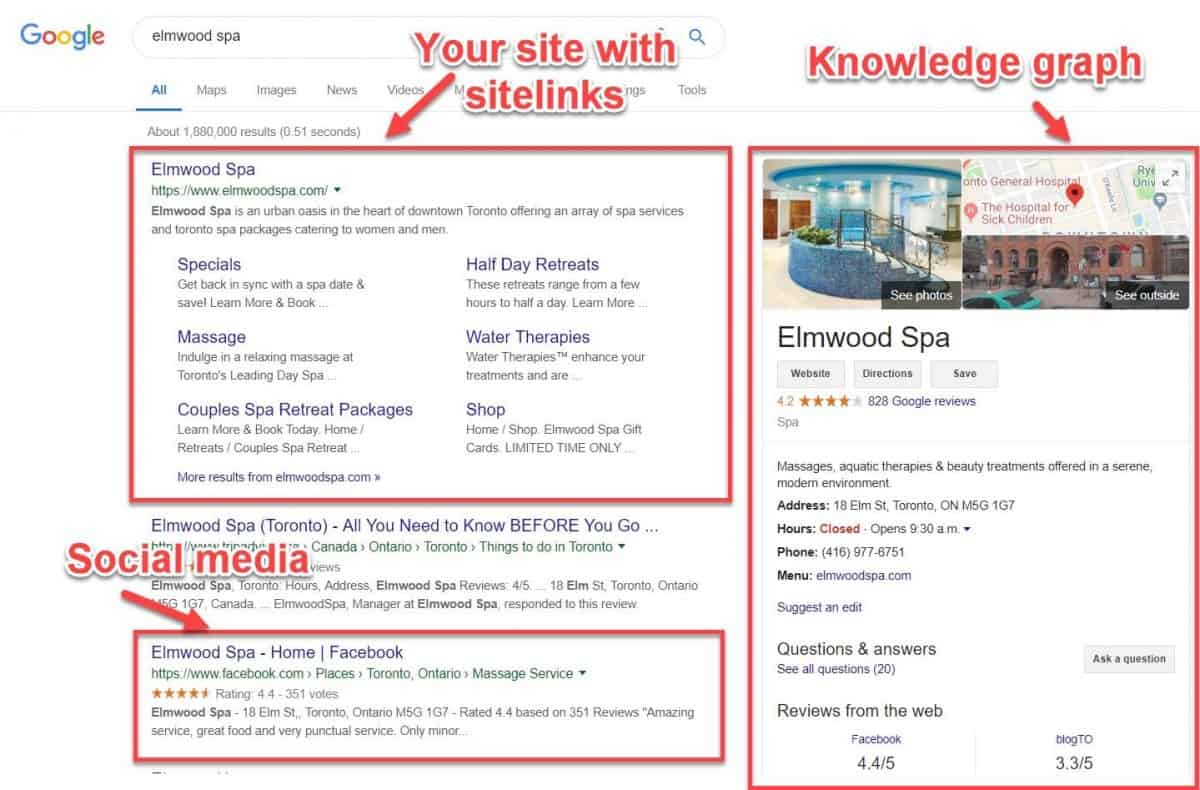 screenshot of a branded search in Google results with sitelinks, knowledge graph and social media profiles