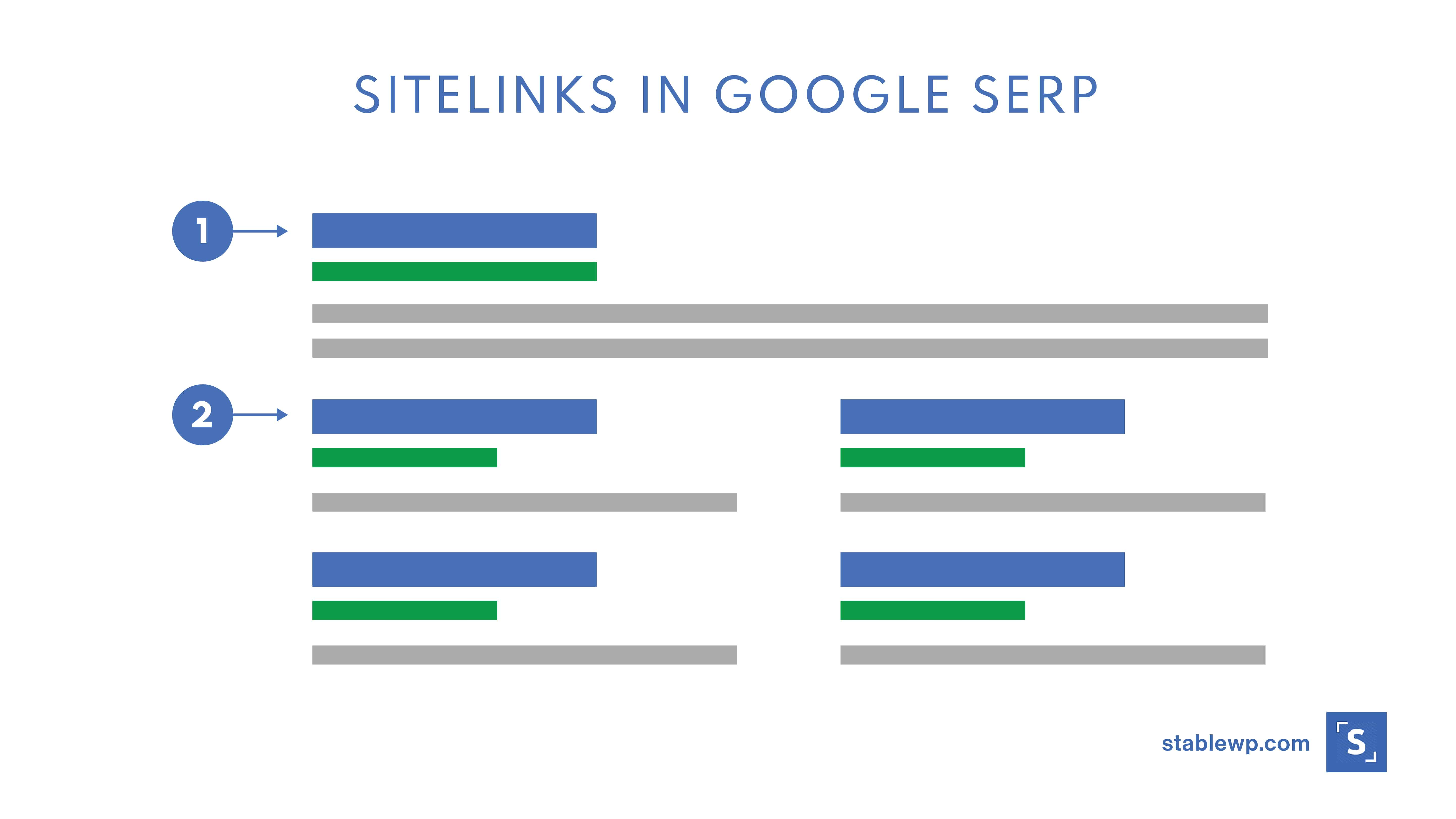 site links in google serp
