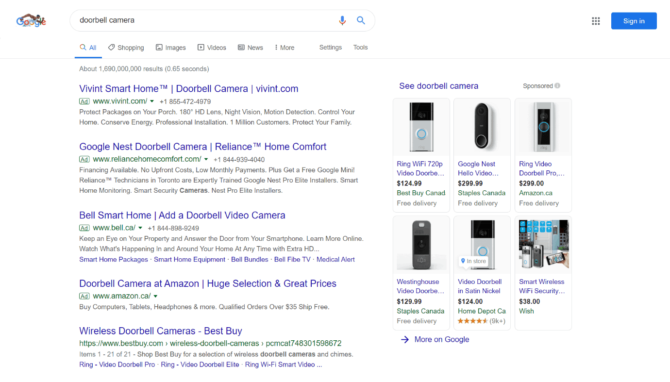 google shopping ads appearing on the right hand side