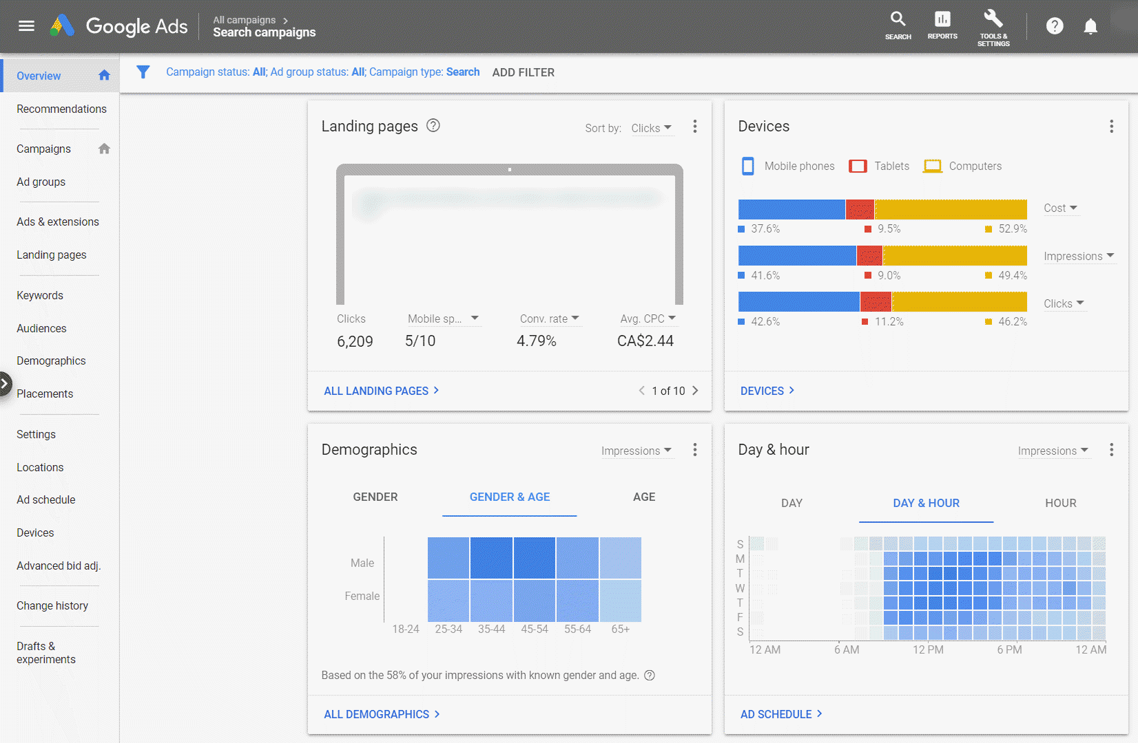 google ads performance reports