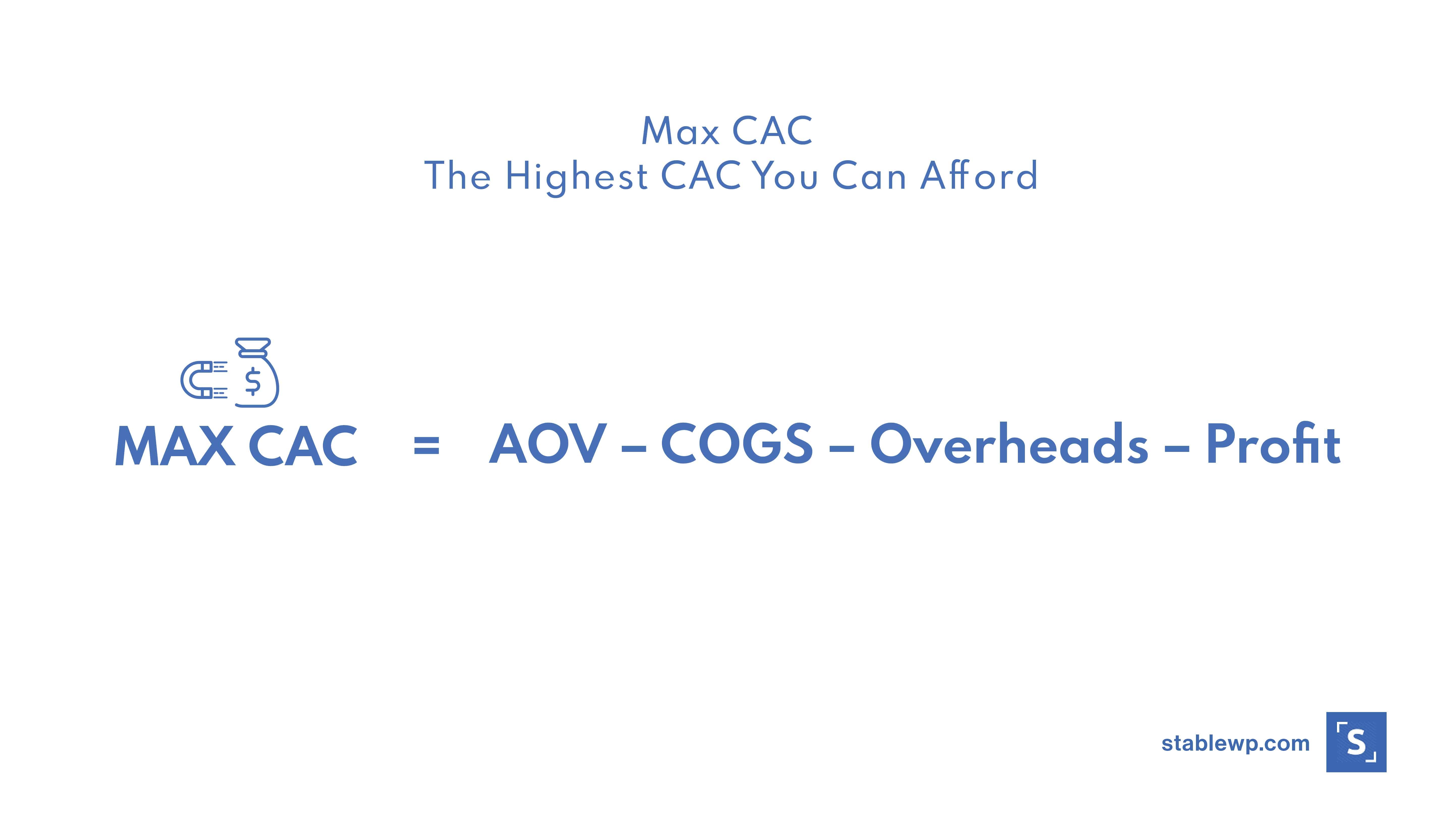 the highest cac you can afford