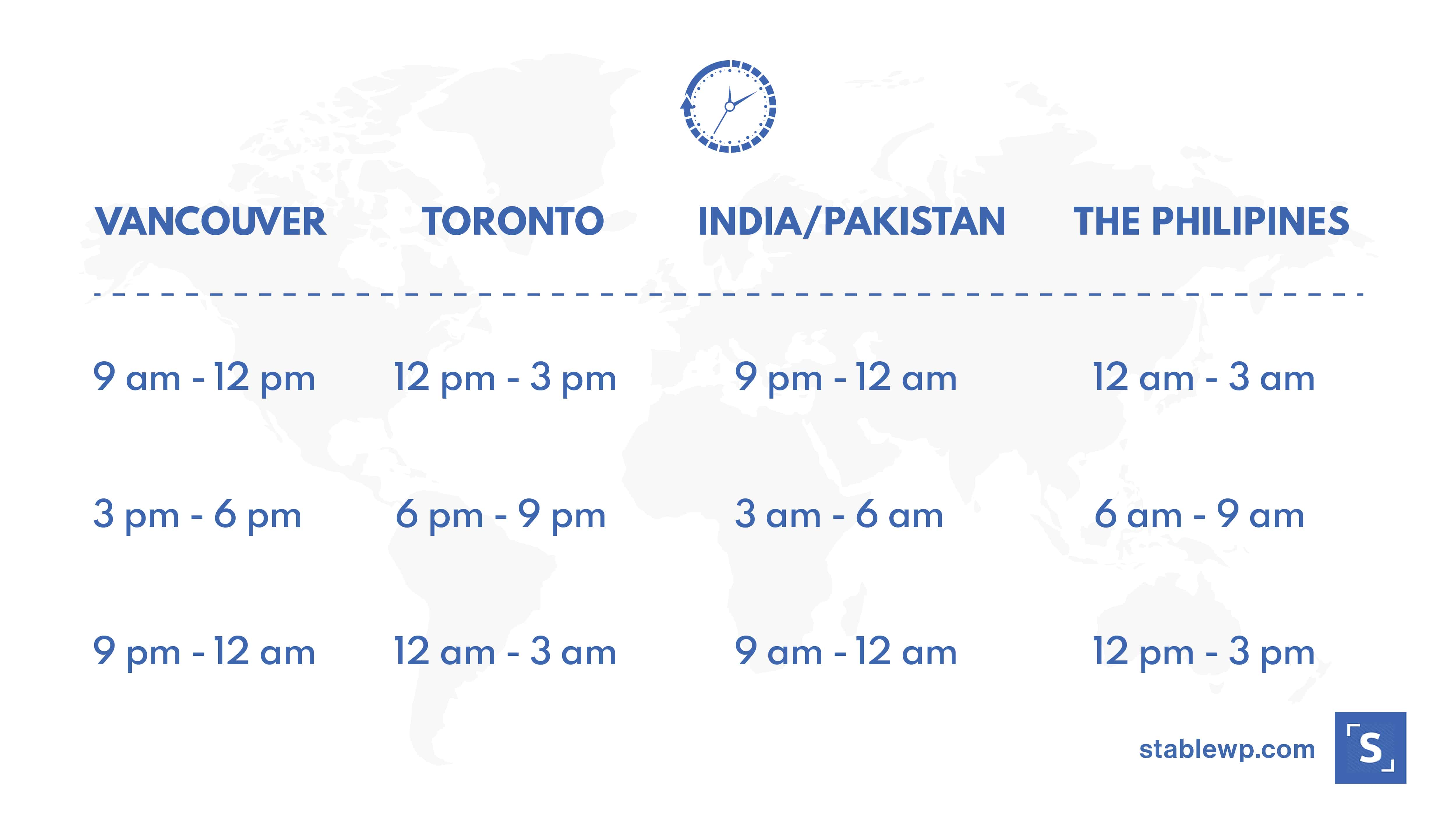 time zone differences issues with overseas outsourcing